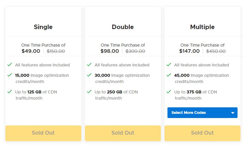 ShortPixel pricing