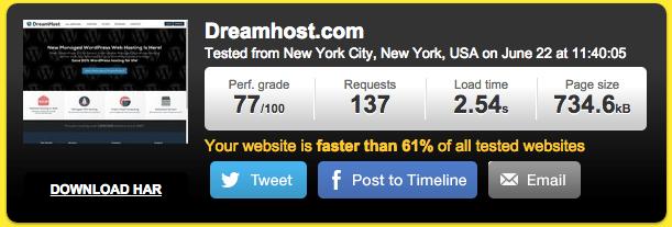 DreamHost testing on Pingdom