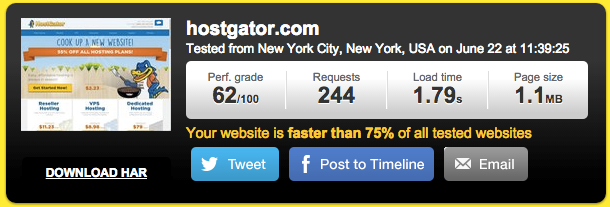 HostGator testing on Pingdom