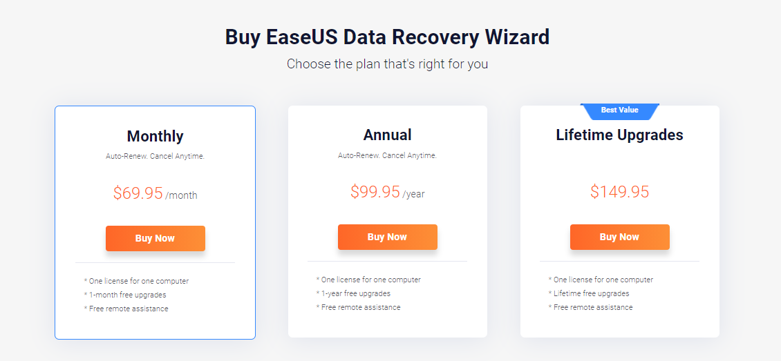 EaseUS Data Recovery Wizard pricing