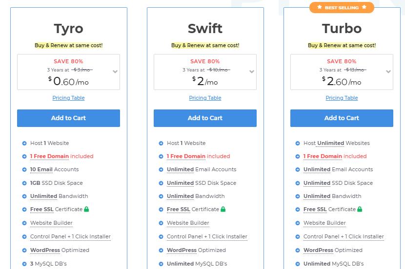 MilesWeb pricing