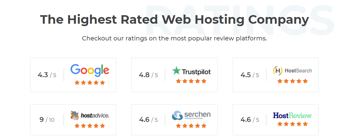 MilesWeb rating